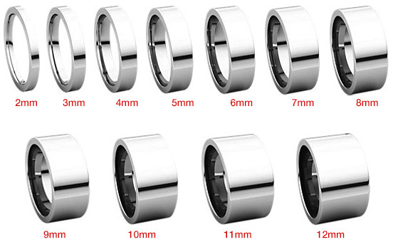 Ring Width Chart